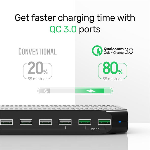 10 Ports USB Charging Station 96W with 2 QC 3.0