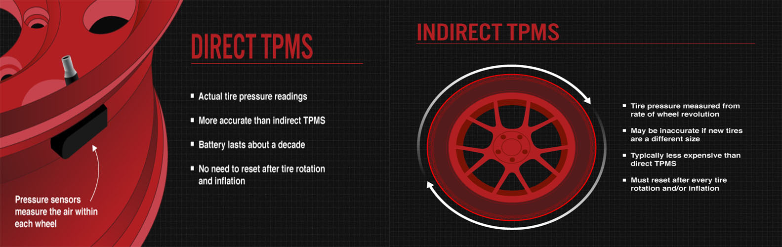 Different between Indirect TPMS and direct TPMS