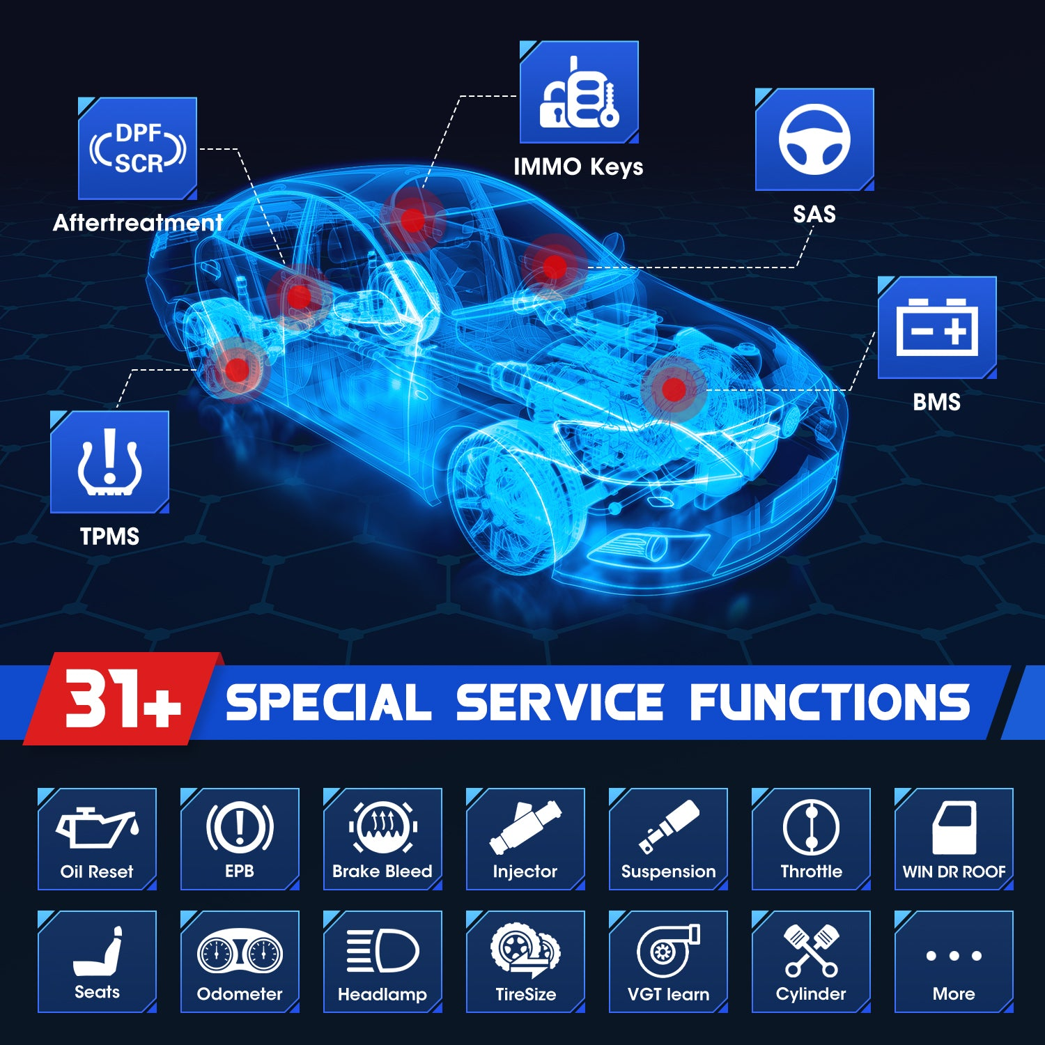 Autel Maxisys MS908S Pro Professional  OBD2 Diagnostic Tool Special function Services