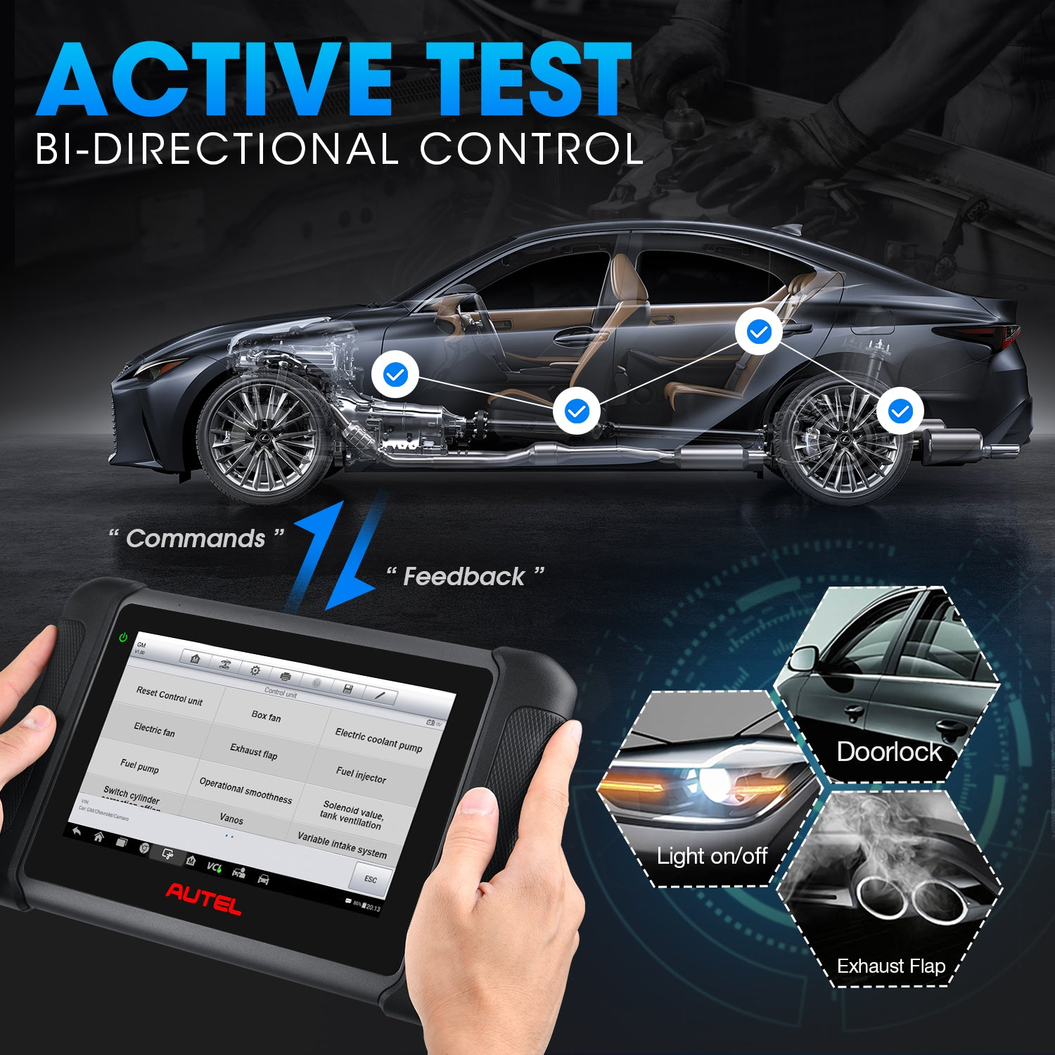 Autel MaxiSys MS906BT Supporting Bi-Directional Control/Active Test