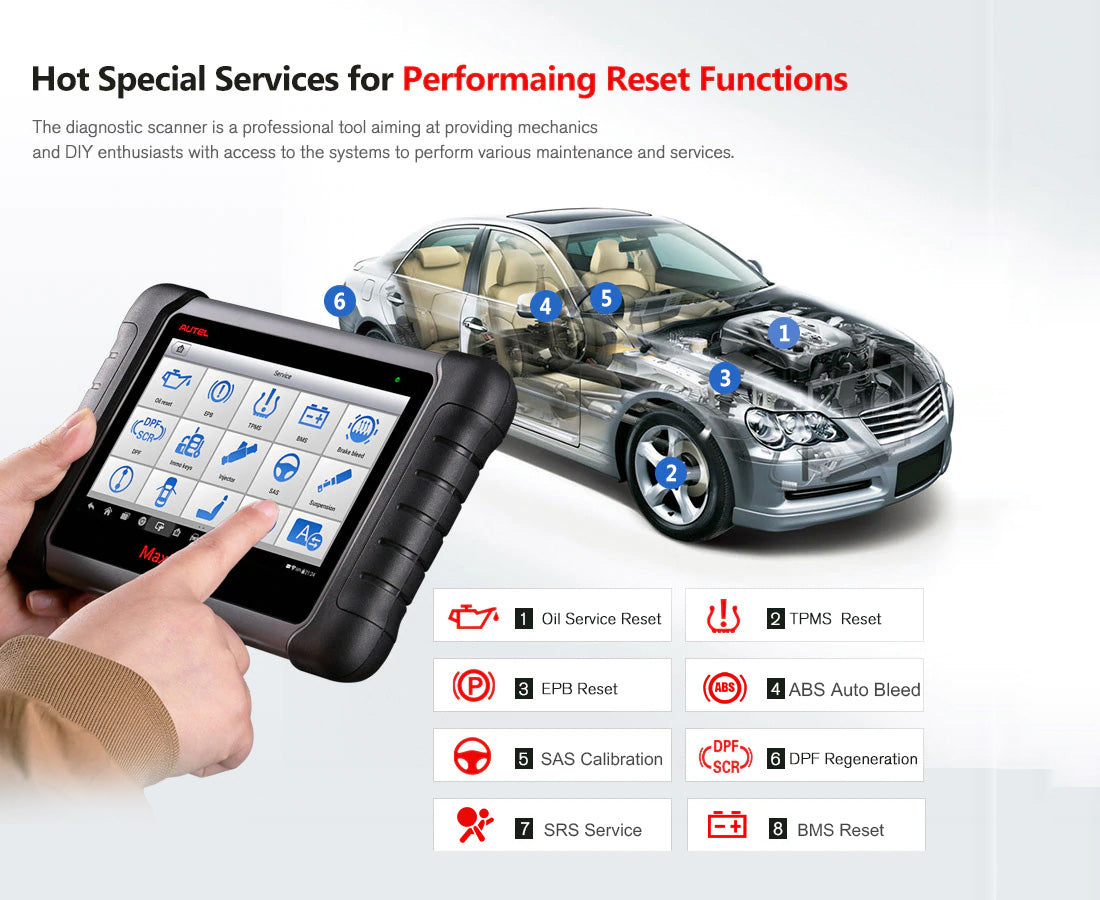 MP808k Hot Special Services for Reset Performing