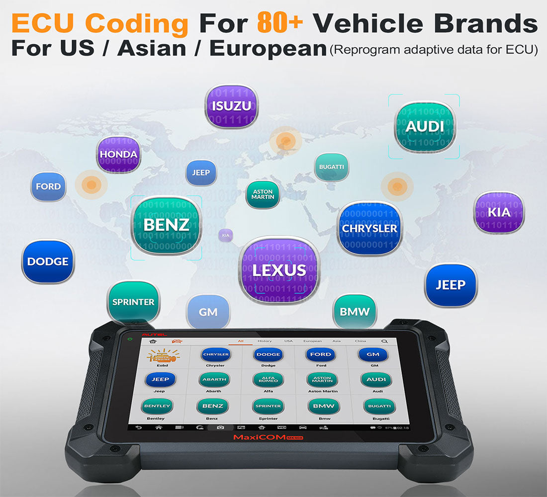 2019 New Release Autel MaxiCOM MK908 Diagnostic Tool Update from Maxisys  MS908, Multi-Language