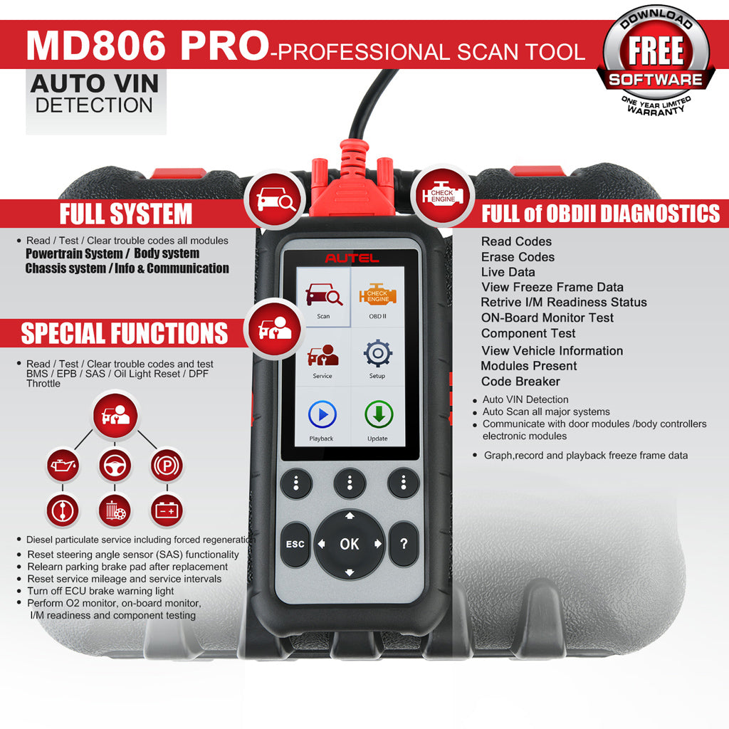 md806 pro overview