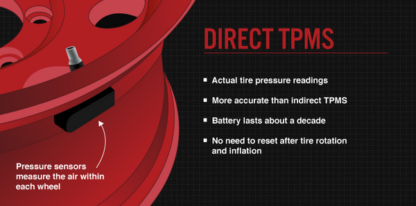 What is direct TPMS and how does it work?