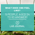 What Does CBD Feel Like? 5 People Aged 24 to 83 Answer!