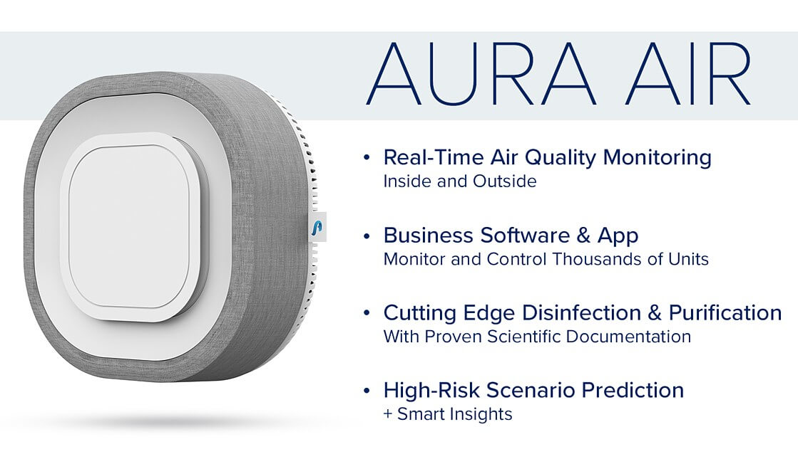 Aura Air Features