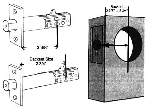 How to measure the backset.