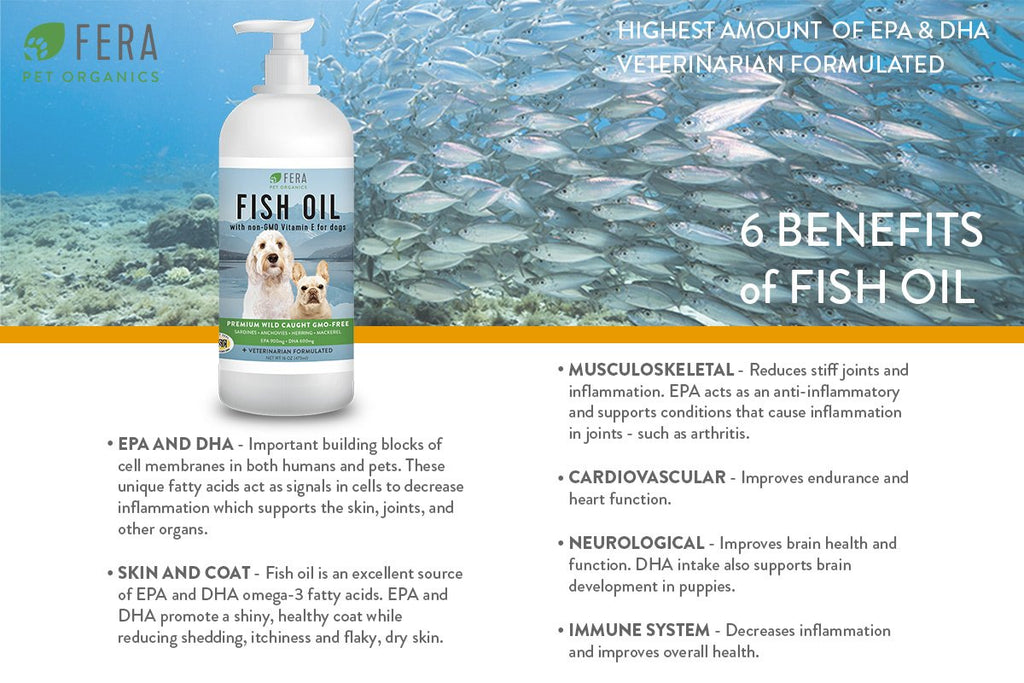 Fera Pet EPA & DHA Non-GMO Fish Oil with Vitamin E for Dogs