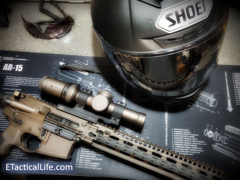Choosing the Best Tactical Optic (An overview to optics styles,budget, & Military-Grade)