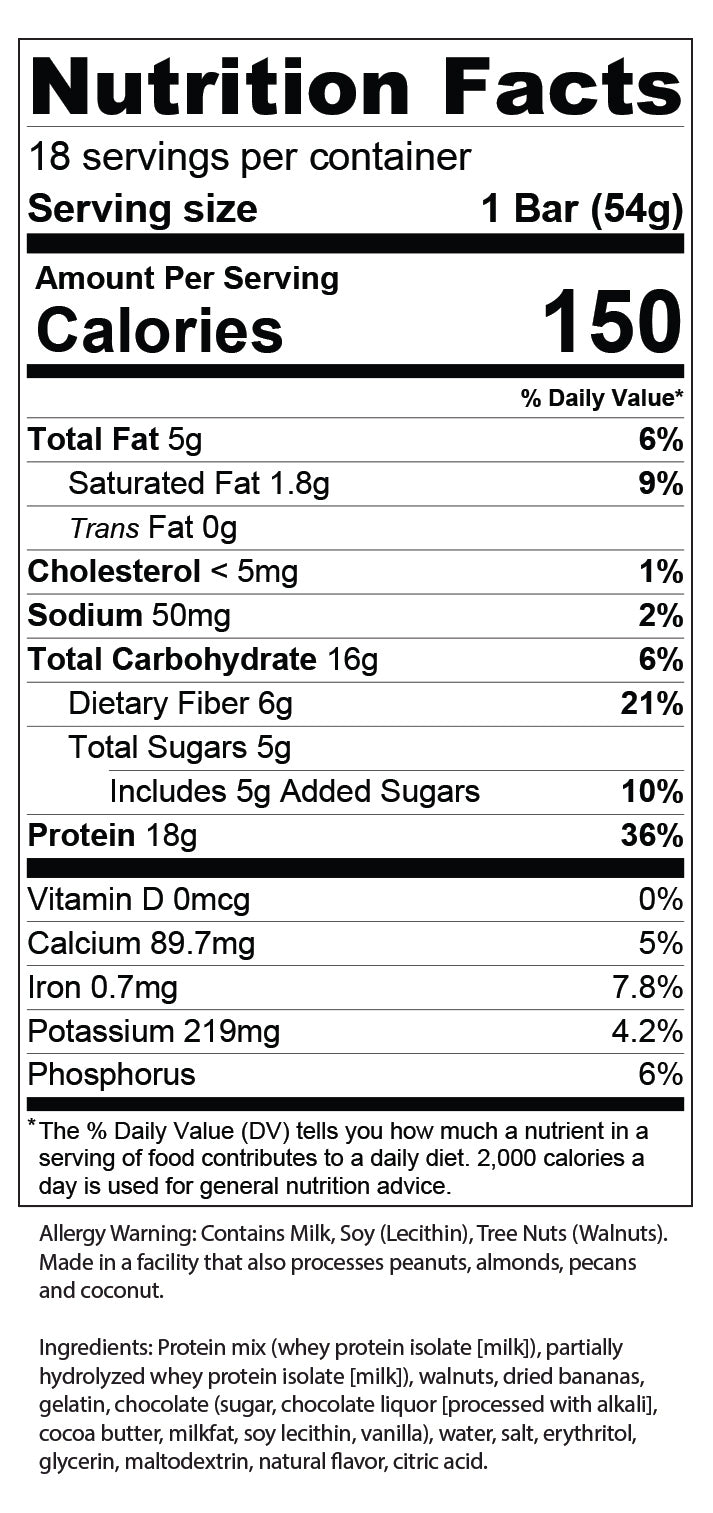 Banana Nut Bread Nutrition Information
