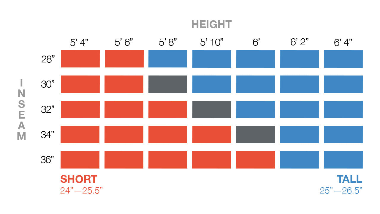 Frame Height Selection Chart