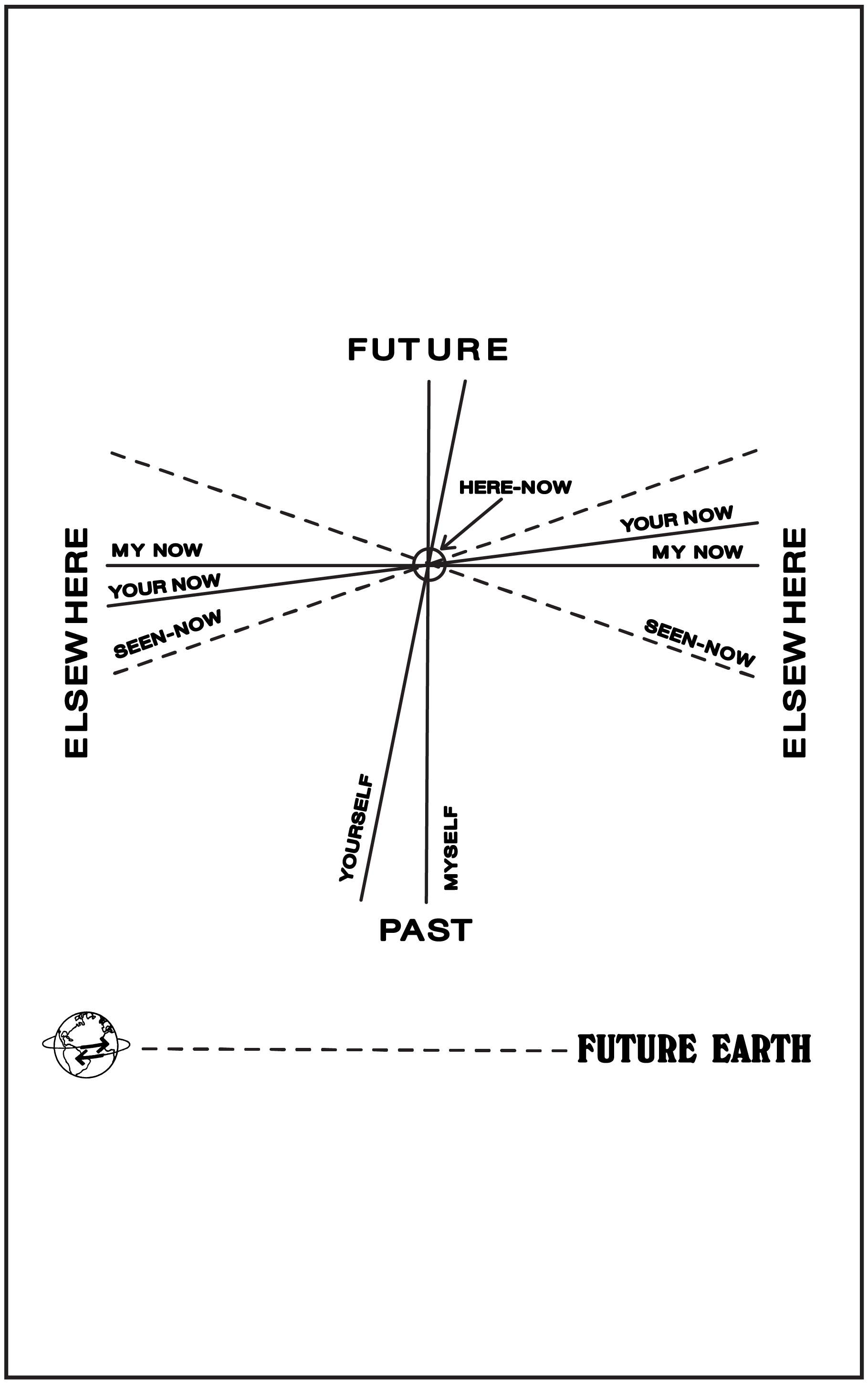 Future Earth Poster 3