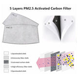 PM 2.5 Face Mask Fliter Fashion Face Mask Filter