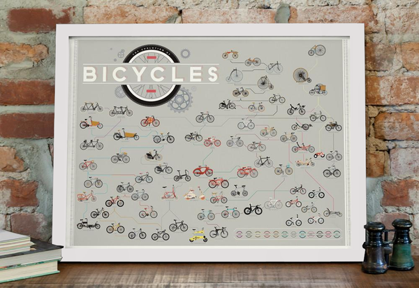 Bicycle Print (Framed)