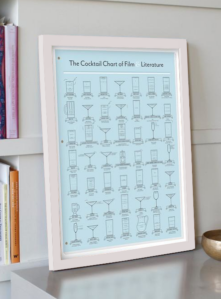 Cocktail Chart Of Film And Literature Print (Framed)
