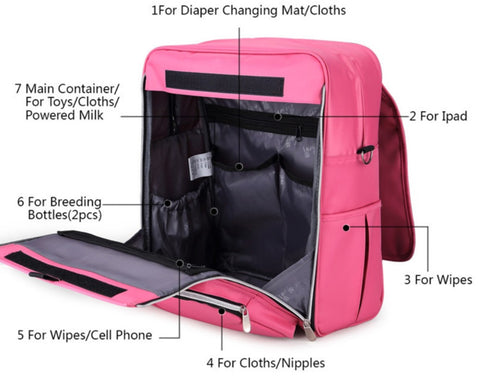 INSULAR Nappy Backpack Diaper Bag - 360 Description - The Store Bags