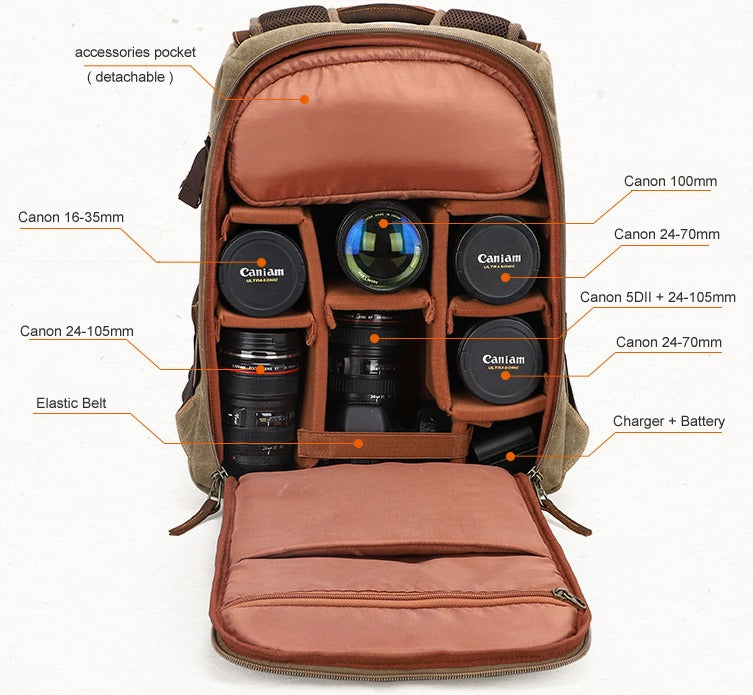 TSB Retro Camera Backpack - Capacity - The Store Bags