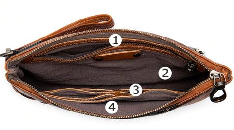 WESTAL Genuine Leather Clutch Wallet - Interior View - The Store Bags