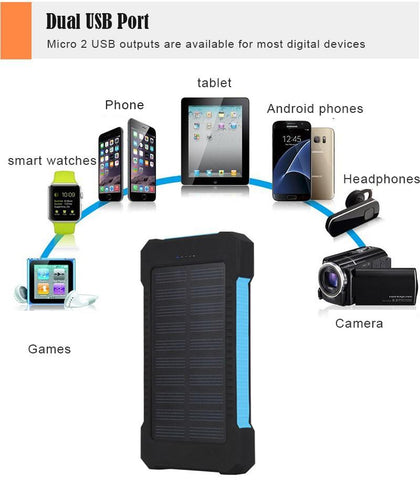image of an mp3 player, smartwatch, smartphone, tablet, headset, video camera, and solar power bank.