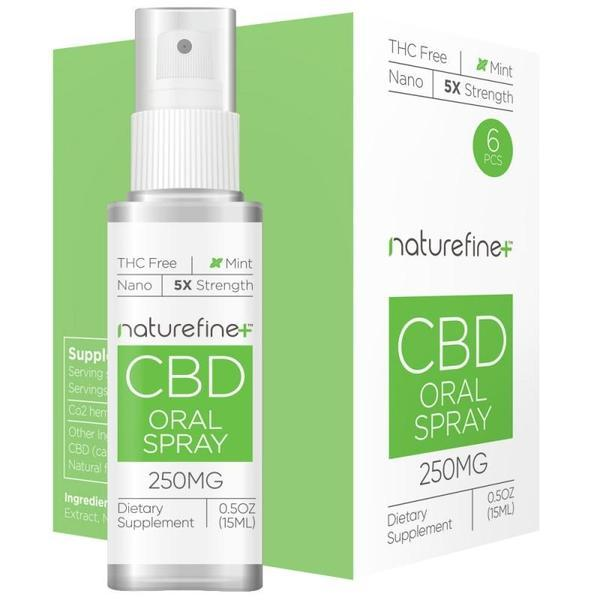 NATURE FINE Oral Spray Mint 250mg 15ml-CBD Topicals-fourseasons-trade