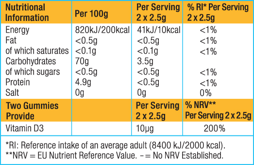 Gumi Family D3 Nutritional Information