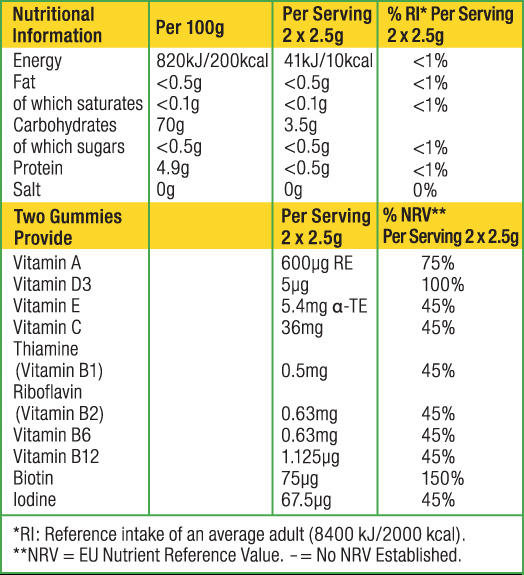 Gumi Family Energy Nutritional Information