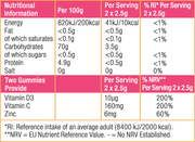 Gumi Junior Immunity Nutritional Information