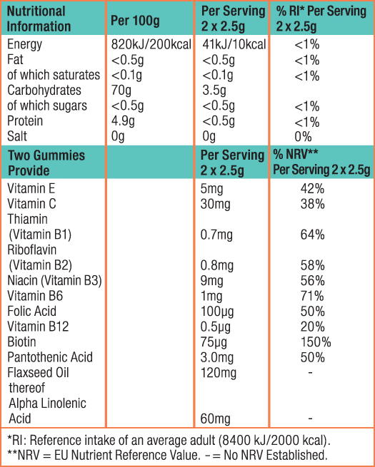 Gumi Junior Omega 3 Nutritional Information