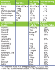 Gumi Mens Multivit Nutritional Information