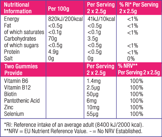 Gumi Women's Beauty Nutritional Information