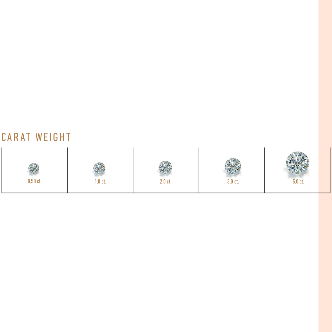 GIA certified Diamonds. Carat Grading. Made for Love
