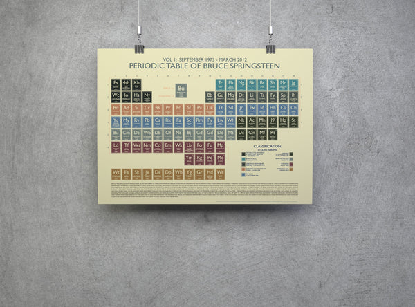 BRUCE SPRINGSTEEN - PERIODIC table