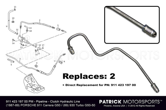 CLUTCH HYDRAULIC LINE AT PEDALS- TRA91142319700PMP