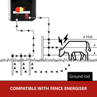 400m Polytape Electric Fence