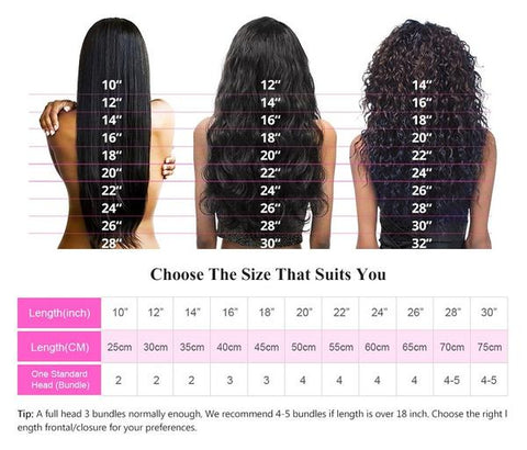 New Curly Kinky Human Hair Wigs from Almas Collections size chart