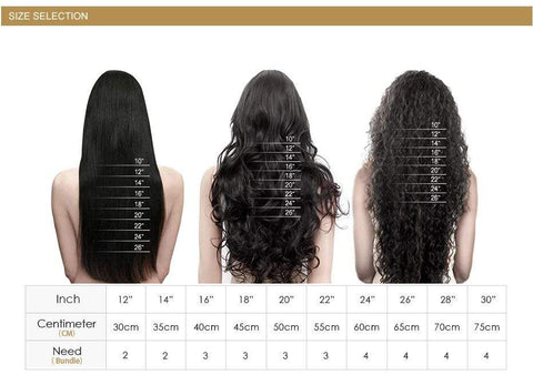 Image of Remy Transparent Full Lace Wigs size chart from Almas Collections