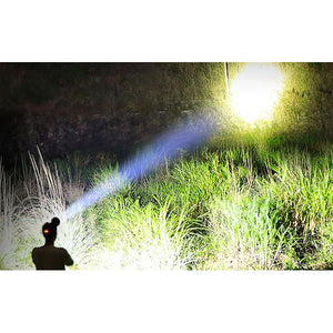 Super Bright Headlamp Rechargeable LED Spotlight
