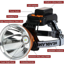 Load image into Gallery viewer, Super Bright Headlamp Rechargeable LED Spotlight