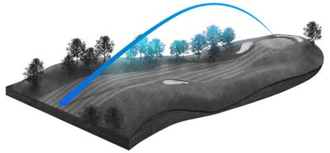 TaylorMade SIM2 Ti Fairway - Building on the Best
