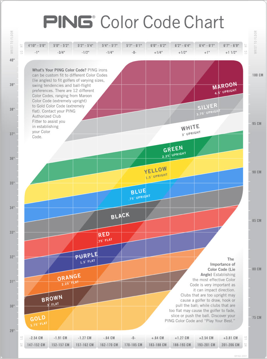 Ping Color Code Chart - Lie Angle