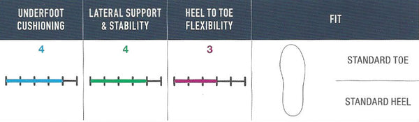 FootJoy DryJoys Tour - Fitting Guide