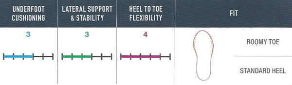 FootJoy SuperLites XP - Fitting Guide