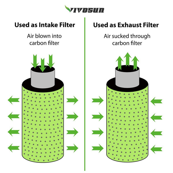VIVOSUN Carbon Air Filter Odor Control with Australia Virgin Charcoal for Inline Fan @ The Growing Shop