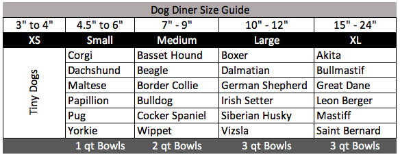 Pets Stop Dog Diner Size Guide