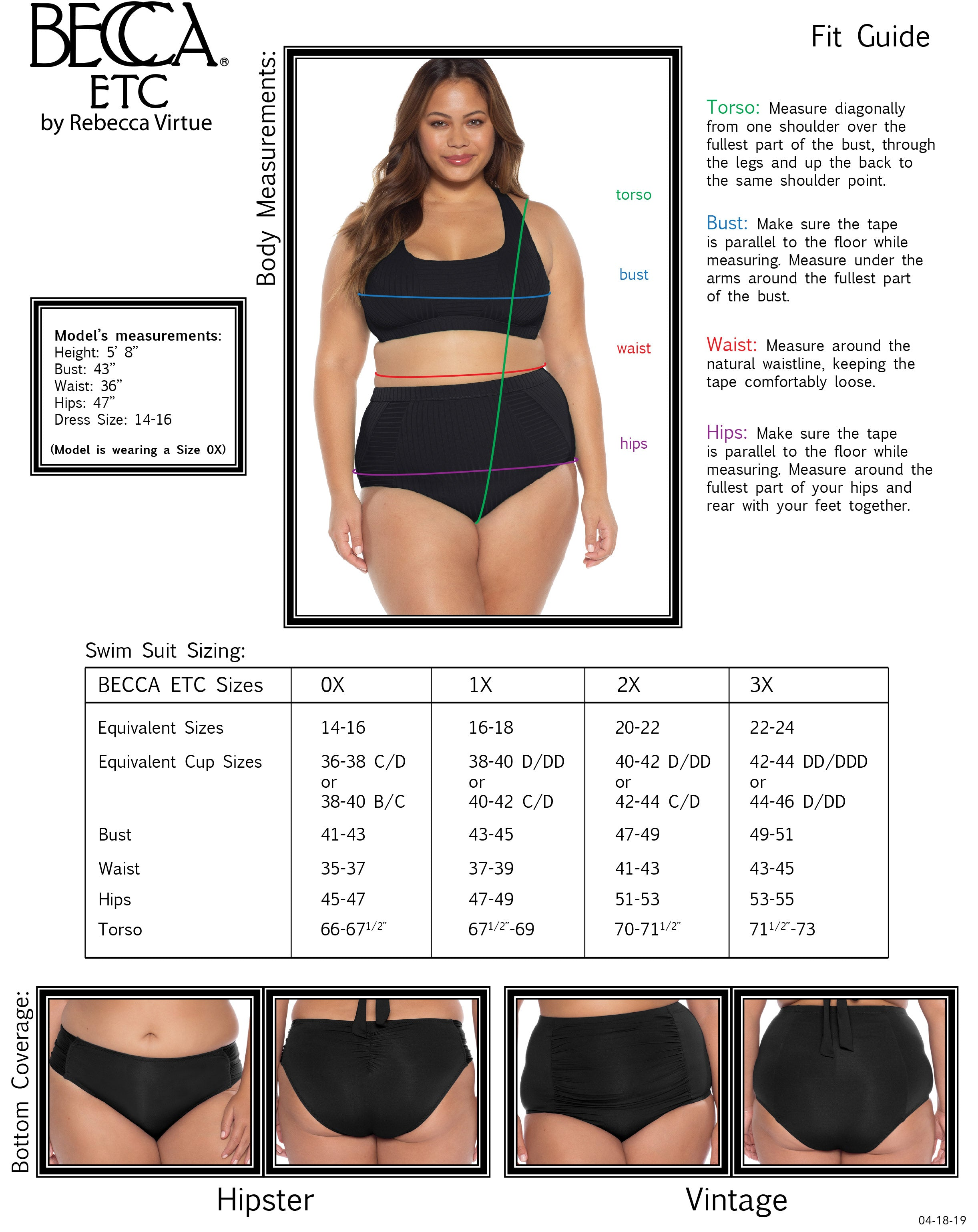 Plus Size Swimwear Sizing Chart - BECCA ETC