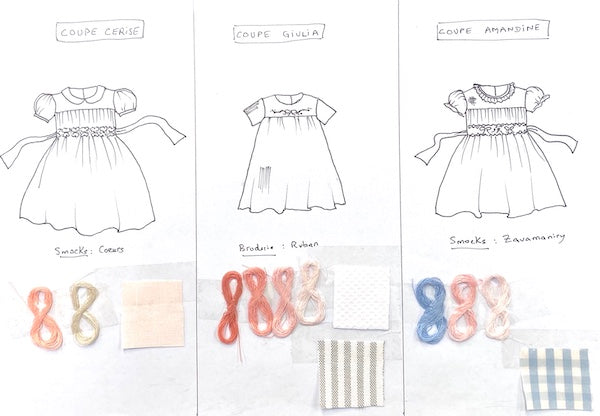 Childrens's dress collection plan, the story behind our brand and know-how, the design process
