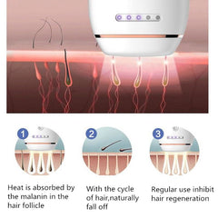 How does the Bareskin laser hair remomval device work