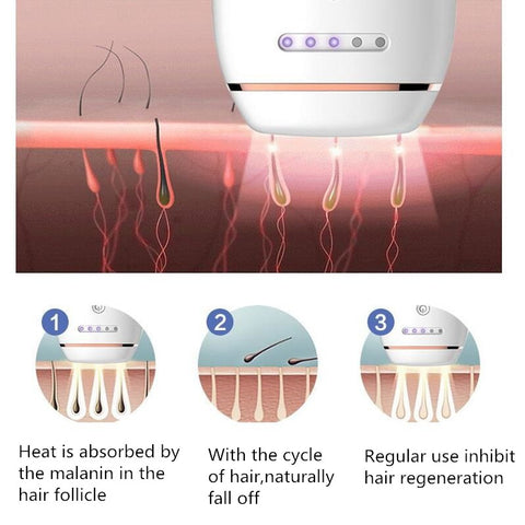 Bareskin laser hair removal Machine