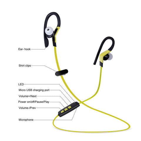 Mixcder ZeroSport Bluetooth V4.1 Earphones - Sell in USA Only
