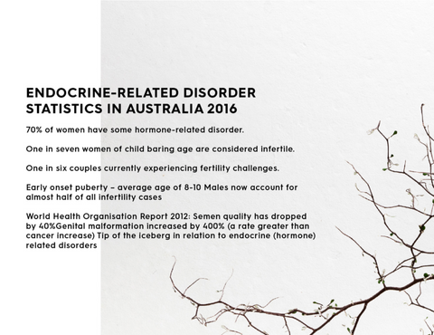 endocrine-related disorder statistics in australia